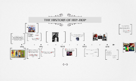 THE HISTORY OF HIP-HOP by Danielle Stephens on Prezi