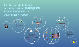 Copy of Evolución de la teoría administrativa: ENFOQUES MODERNOS DE