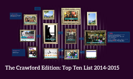 The Crawford Edition: Top Ten List 2014-2015