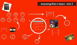 P1 - Assessing risk in sport