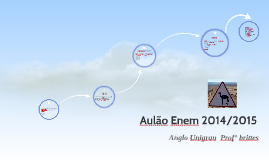 Copy of Aulão Enem 2014/2015
