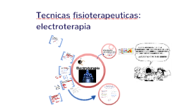 Electroterapia 1