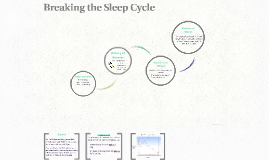 Breaking the Sleep Cycle