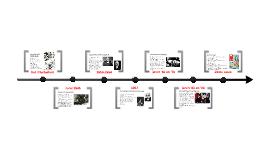 Geschiedenis van de EU (HOVO)