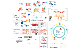 ALFIN: l'Alfabetització Informacional