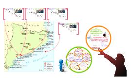 La Configuración de los puertos - Curso Novedades Aduaneras 2018