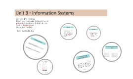 Unit 3 - Information Systems