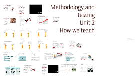 Methodology and testing - unit 2 theme 1How do we teach