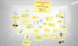 dynamics of group work Social dynamics in group work 65 strategy involves coaching of the peer evaluation process by the instructor providing an introduction to the group project.