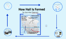 How Hail Is Formed