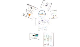 FPCC2 - Visualização - parte 3