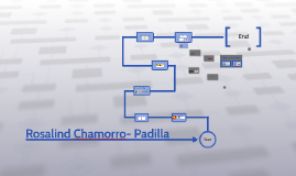 Rosalind Chamorro- Padilla