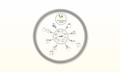 Copy of Google Wave: Communication Evolved