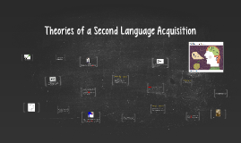 Copy of Theories of a second language acquisition