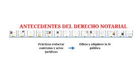 Regula la actividad del «Tabellio», el protocolo y otorga el