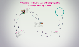 A Chronology of Federal Law and Policy Impacting Language Mi