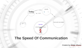 Speed time of Communication