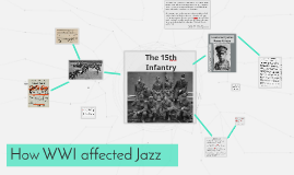 Copy of How WWI affected Jazz