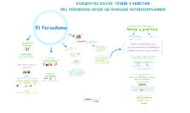 Copy of Encuentro entre teoría y práctica del periodismo