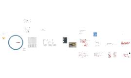 Materiaaltechnologie