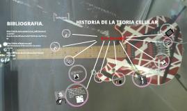 Copy of LINEA DEL TIEMPO DE TEORIA CELULAR