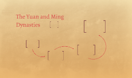 The Yuan and Ming Dynastyies