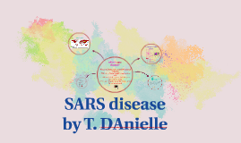 speech about sars disease Like many respiratory diseases, sars is very easily spread in modern cities where the density of the population is considerably high  speech of sars.