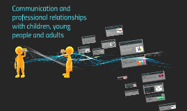 communication professional relationships with children Children's and young people's settings  people communicate to make new  relationships  professionals, in the setting where you work or are on placement.
