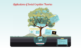 Social Cognitive Theory Application Project
