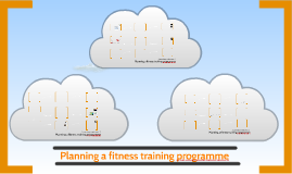 Planning a fitness training programme