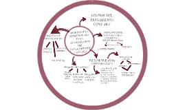 APORTES DE LA EPISTEMOLOGIA EN LA AUTOVIGILANCIA DEL CONOCIM