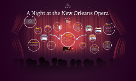 A Night at the New Orleans Opera