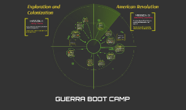 GUERRA BOOT CAMP