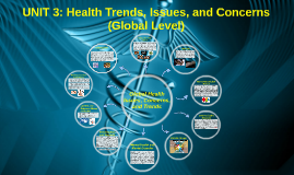 Copy of Health Trends, Issues, and Concerns (Global Level)