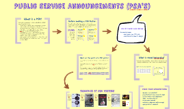 Public Service Announcements (Psa's)