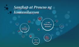 Copy of Sangkap at Proseso ng Komunikasyon
