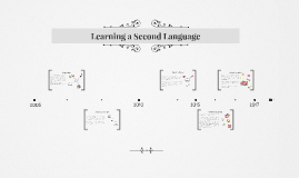 Learning a Second Language