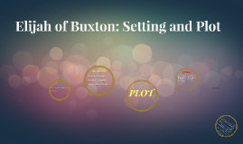 Elijah of Buxton: Setting and Plot