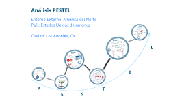 Copy of Copy of Analisis PESTEL. LA, Ca