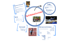 Copy of The PE National Curriculum