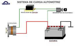 Copy of Sistema de carga automotriz