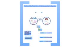 eLearning & Academic Technology
