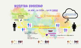 Infografia-Psicologia del Género