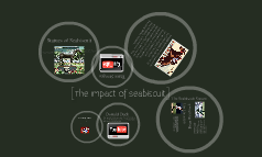 The Impact of Seabiscuit