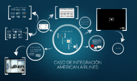 CASO DE INTEGRACIÓN