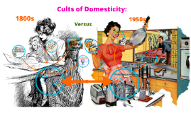 an introduction to the analysis of the idea of cult of domesticity In 1950 the an analysis of the separate spheres gender ideology state-run norwegian school of governmental and 5-12-2013 the ideology of separate spheres in gender roles dominated thought from the early 18th century through the 19th century in america this concept is the idea.