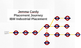 Placement Journey