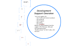 Development Support Overview