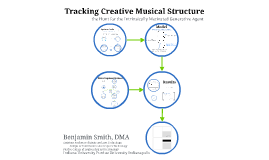 Tracking Creative Musical Structure