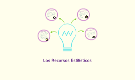 Copy of Los Recursos Estilísticos